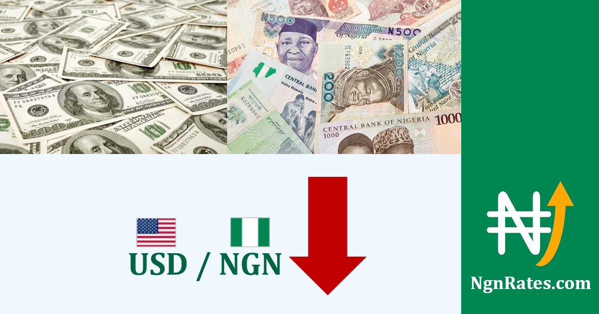 Naira Fx Market Exchange Rates