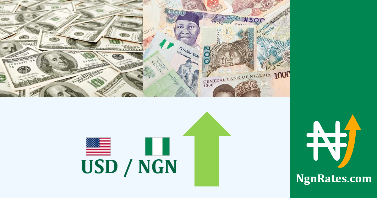 Naira Black Market Exchange Rates