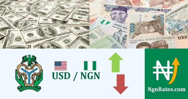 Nigerian Naira Rates Inflation 2019